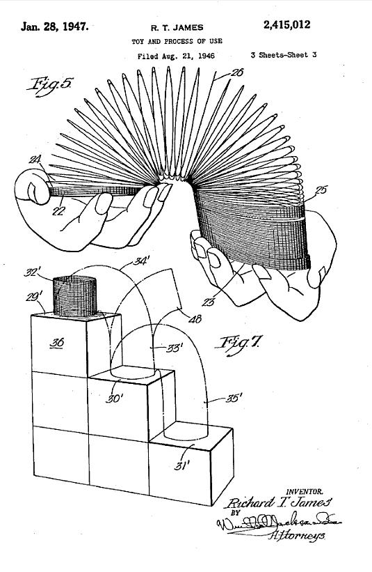 Image : jouets brevetés